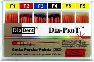 Picture of Diadent Protaper GP points Assorted F1-F2-F3